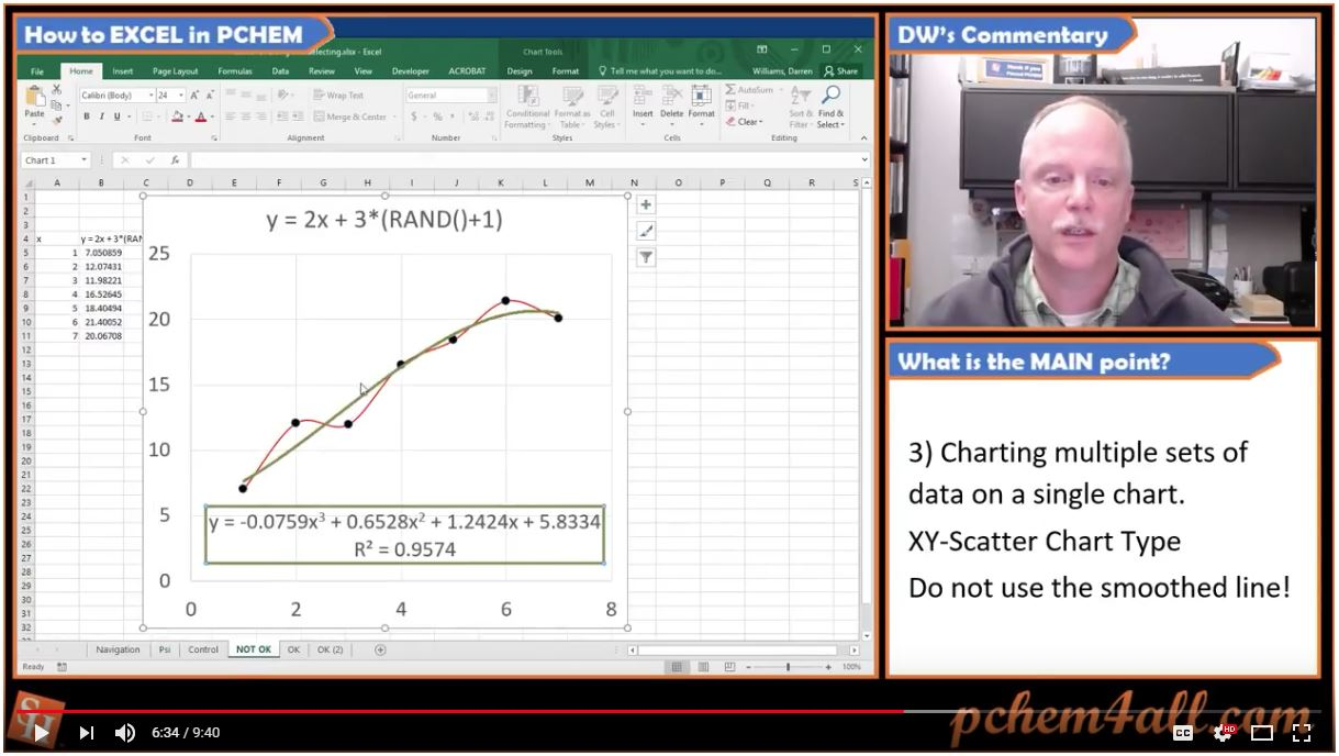 TN-Charting2